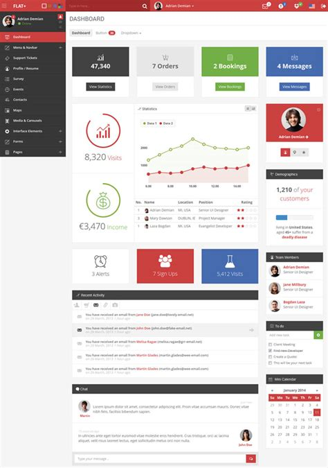 responsive template for admin panel 15 best responsive admin panel templates