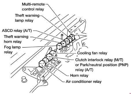 1999 2004 Nissan Xterra Fuse Box Diagram 187 Fuse Diagram
