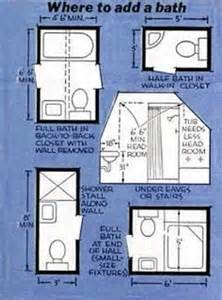 small powder room floor plans 1000 ideas about small bathroom layout on pinterest