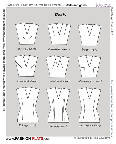 pattern drafting terminology 325 best pattern drafting images on pinterest pattern
