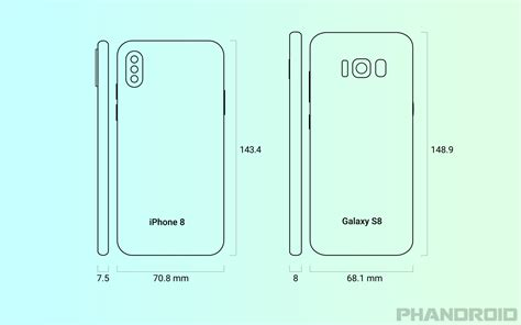 iphone 8 vs galaxy s8 size comparison rumor