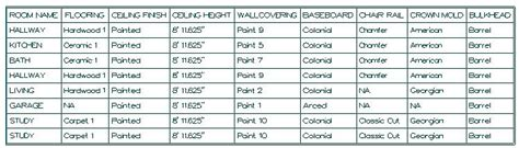 the room schedule softplan home design software room finish schedule added