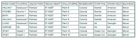 Room Design Software Free softplan home design software room finish schedule added