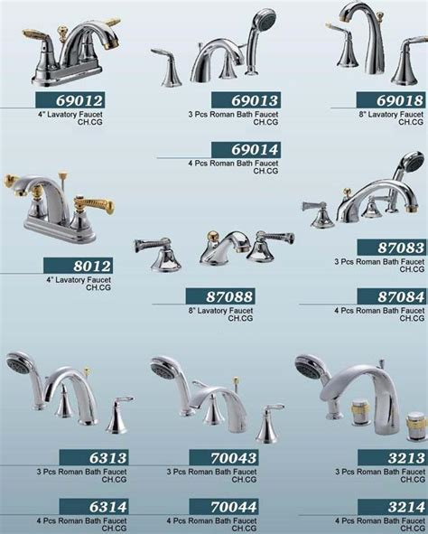 types of bathroom faucets garden