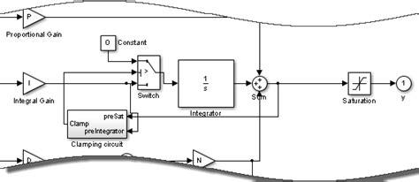 integrator circuit bode plot integrator circuit simulink 28 images p11565 electrical system design documents integrator