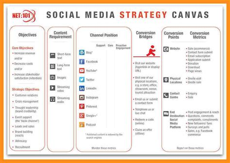social media business plan template social media plan template pertamini co