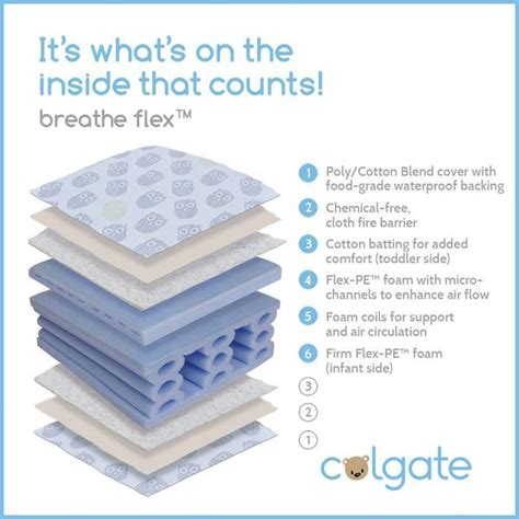 Toddler Mattress Vs Crib Mattress Breathe Flex Foam Crib Mattress Colgate Mattress