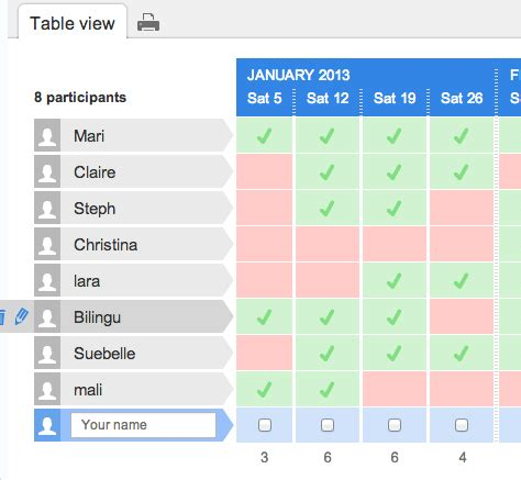 how to make a poll in doodle how to use doodle to coordinate schedules diaz ortiz