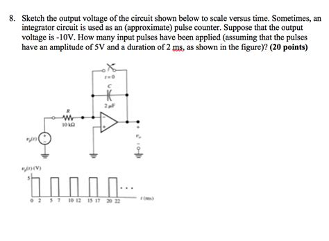 integrator output voltage pulse integrator circuit 28 images passive integrator and differentiator circuits ac
