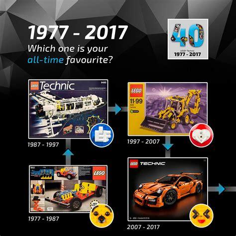 Porsche Gewinnspiel by Porsche 911 Gewinnen