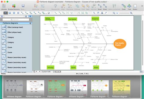 cause and effect diagram software cause and effect diagram software linkis
