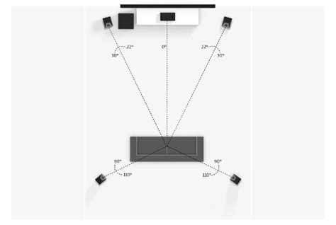 Atmos Lautsprecher Decke by 3d Sound Im 220 Berblick Auro 3d Dolby Atmos Und Dts X