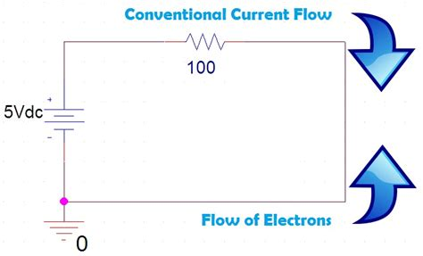 current flows through the 5 00 ohm resistor in the direction shown to the rails ee fundamentals ohm s