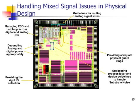 analog layout guidelines ppt soc design flow powerpoint presentation id 520410