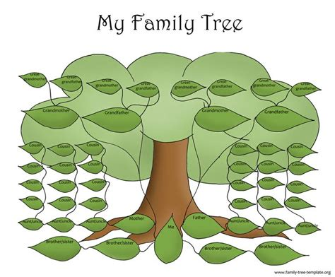 printable decorative family tree making a family tree template for kids can be lots of fun