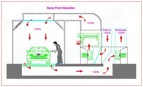 model car tech paint booth design click for larger view european design auto spray painting and baking room car