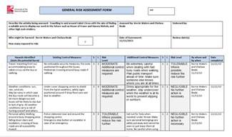 awesome sle risk assessment form pictures top resume
