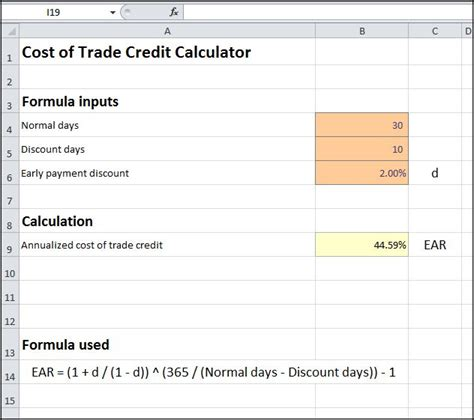 Credit Cost Formula Cost Of Trade Credit Calculator Entry Bookkeeping