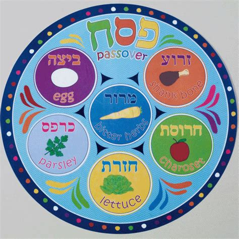 seder plate symbols template seder plate placemat seder placemat and easter