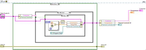 labview design pattern solved evaluate my design pattern and recommendation