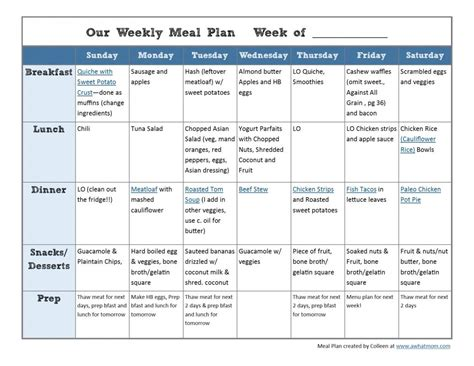 Whole 30 Meal Plan Template Shatterlion Info Whole30 Meal Plan Template