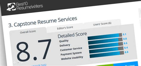 The Best Resume Writing Company