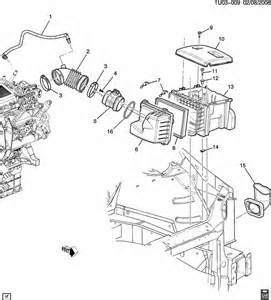 wiring diagram for 2003 pontiac aztek car wiring diagrams