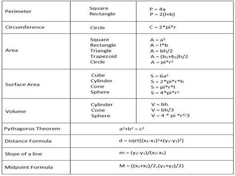 Credit Default Mathematical Formula Math Formula Chart Png