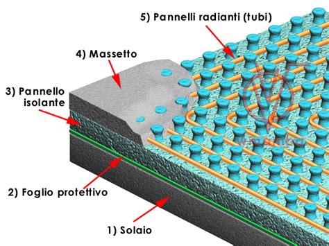 riscaldamento a pavimento funzionamento efesto principi di funzionamento dei sistemi di