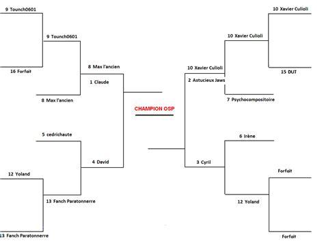 Calendrier Ligue Des Chions 8eme De School Panini Osp Rfc League Playoffs 2 232 Me 8 232 Me