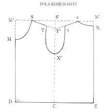 Deftone 3 Kaos 2 Sisi Ukuran S cara membuat pola kaos