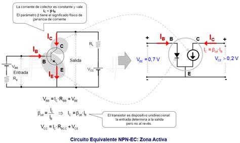 transistor npn funcionamiento electrnica