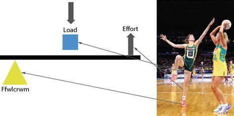 pattern analysis sport unit 6 analysis of movement