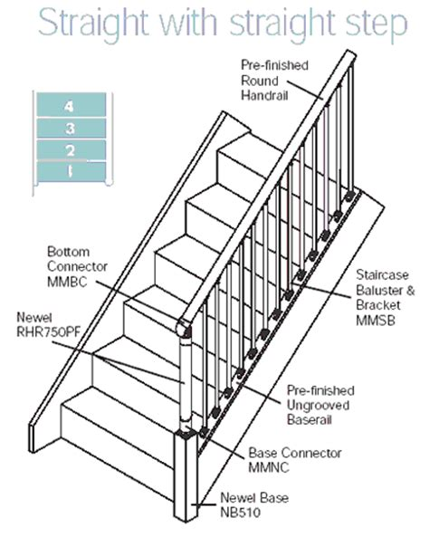 stairway parts diagram fusion balustrading diagrams for assistance