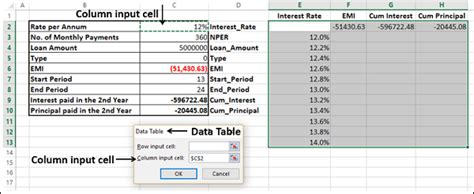 what if analysis data table advanced data analysis what if analysis with data tables