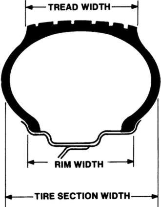 tire section width wheel dimensions