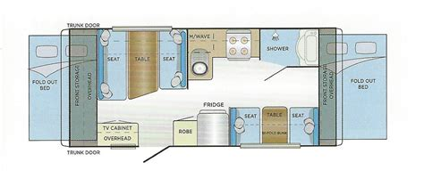 wiring diagram on sunnybrook travel trailer travel trailer