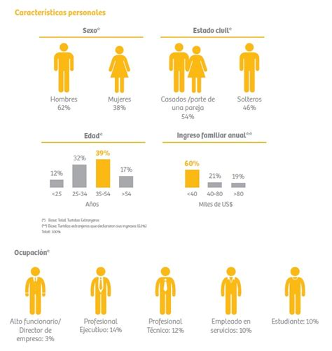 aumento fondo de desempleo 2016 anses desempleo monto 2016 anses aumento del fondo de