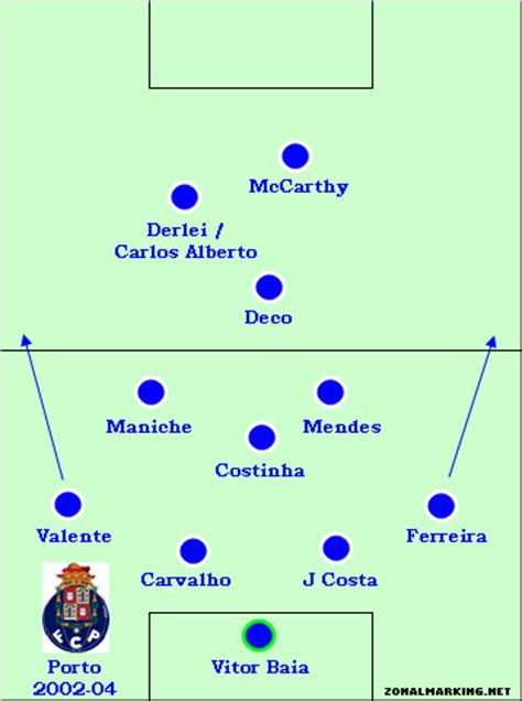 porto mourinho teams of the decade 4 porto 2002 04 zonal marking