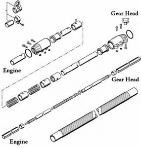 stihl ht 131 parts diagram stihl free engine image for