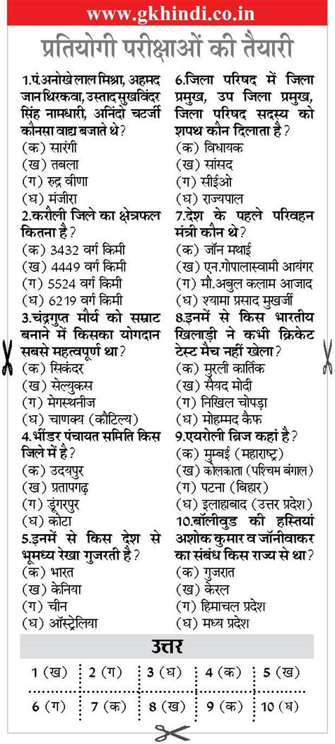 tutorialspoint general knowledge pdf general knowledge gk 2017 download free pdf in hindi and