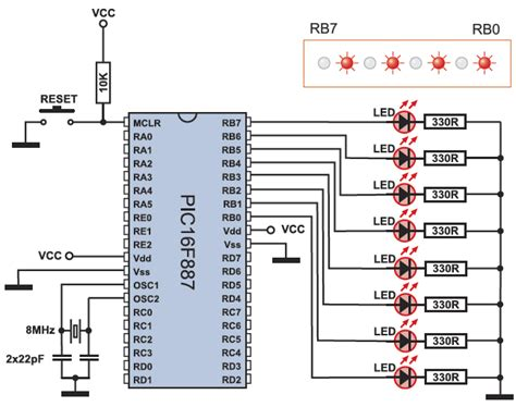 programming pic microcontrollers with xc8 books program for led blink microcontroller oliva misa