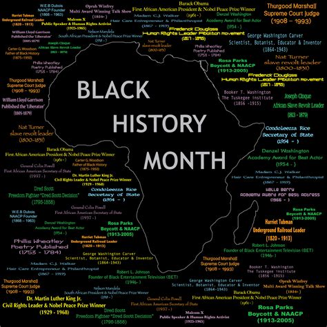 themes for black history month 2013 black history month 2013 at the crossroads of freedom and