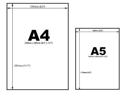 What Size Is A4 Paper Folded In Half - understanding paper sizes gt folders