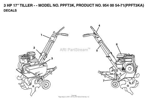 craftsman tiller parts diagram ayp electrolux ppft3k 1999 before parts diagram for 3