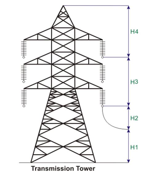 electrical transmission tower types and design