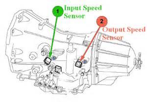 dodge neon crankshaft sensor location dodge get free image about wiring diagram