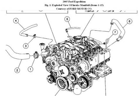 download car manuals 1997 ford expedition spare parts catalogs f150 serpentine belt diagram wiring diagram fuse box
