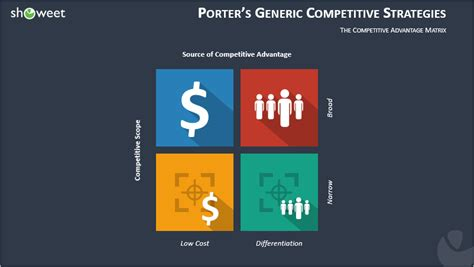 100 mod 232 les marketing powerpoint