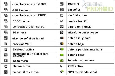 icones barra superior android primeros pasos con android la barra de notificaciones